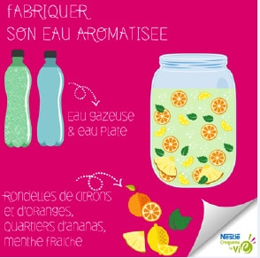 recette eau aromatisee